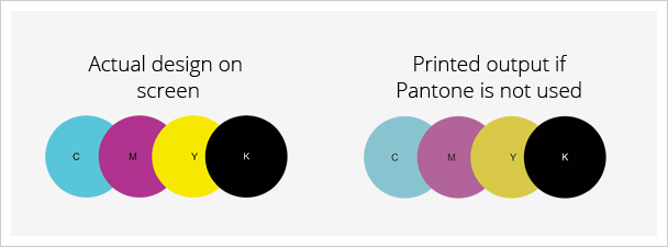 Pantone Printing